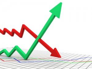 価格の変動