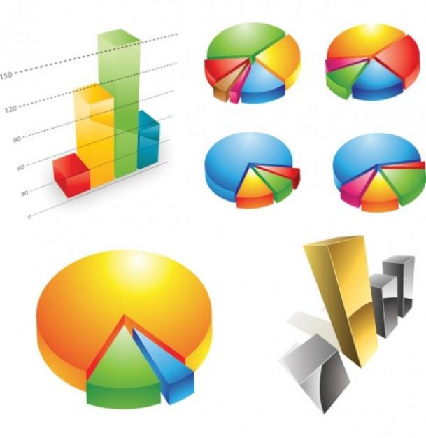 資産の円グラフ